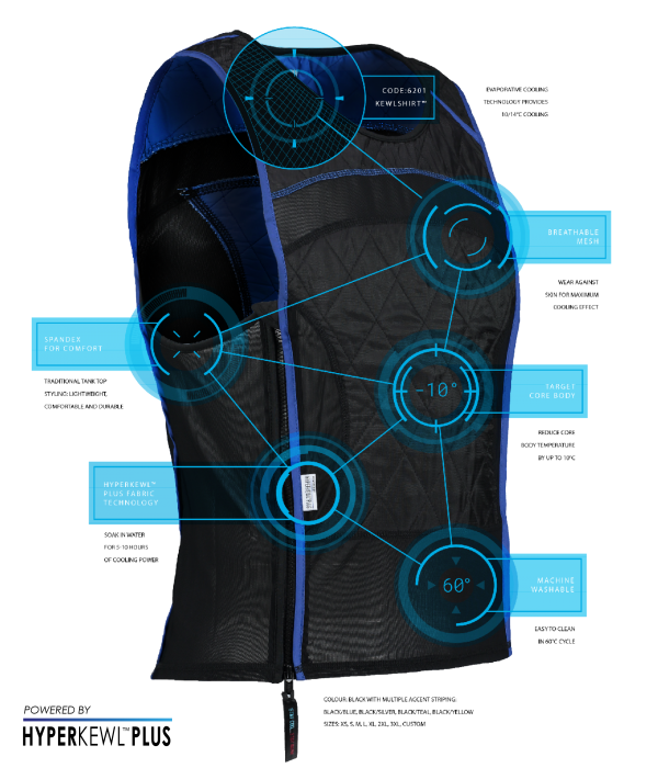 Image showing technical qualities of the Hyperkewl Plus cooling vest