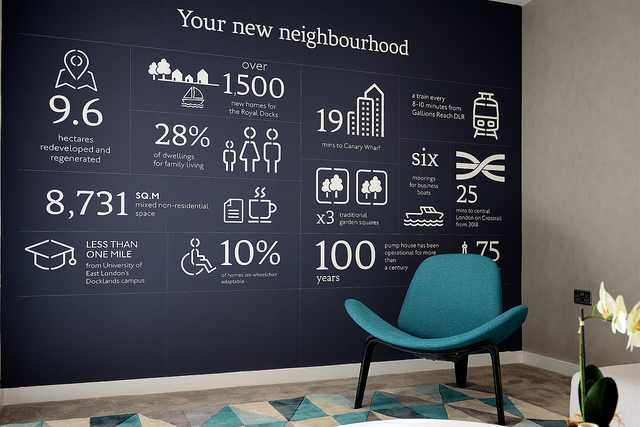 Display graphics at Royal Albert Wharf Marketing Suite, created and installed by Octink
